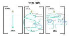 Family Lessons: Weg zur U-Bahn